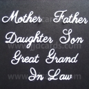 Relatives Word Set