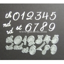 BRITANNIA DIES - SMALL NUMBER SET - 082